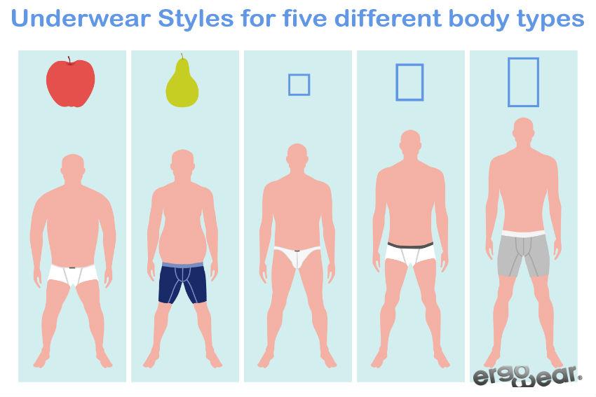 Sexy Men's Underwear For Five Different Body Types